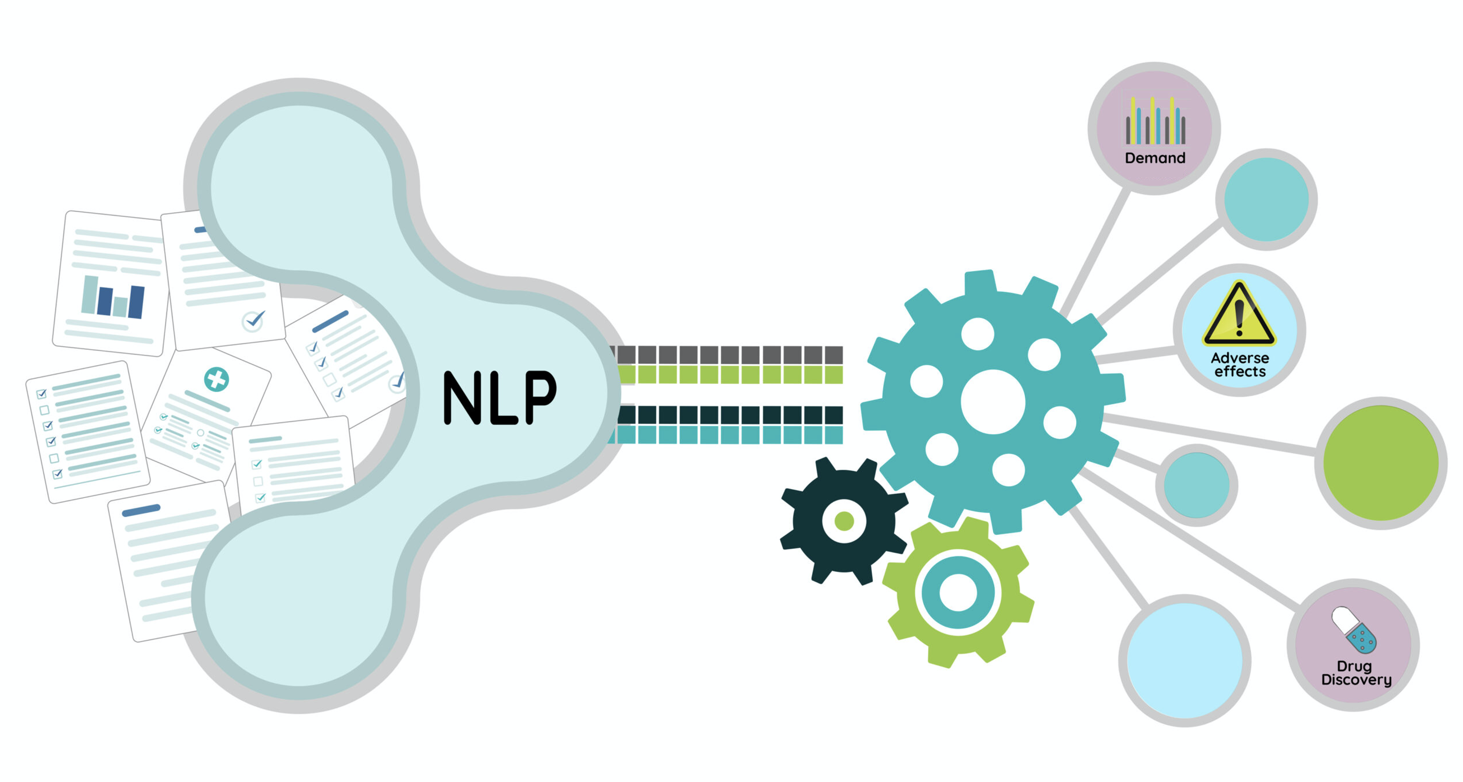 Diagram showing the process followed by NLP