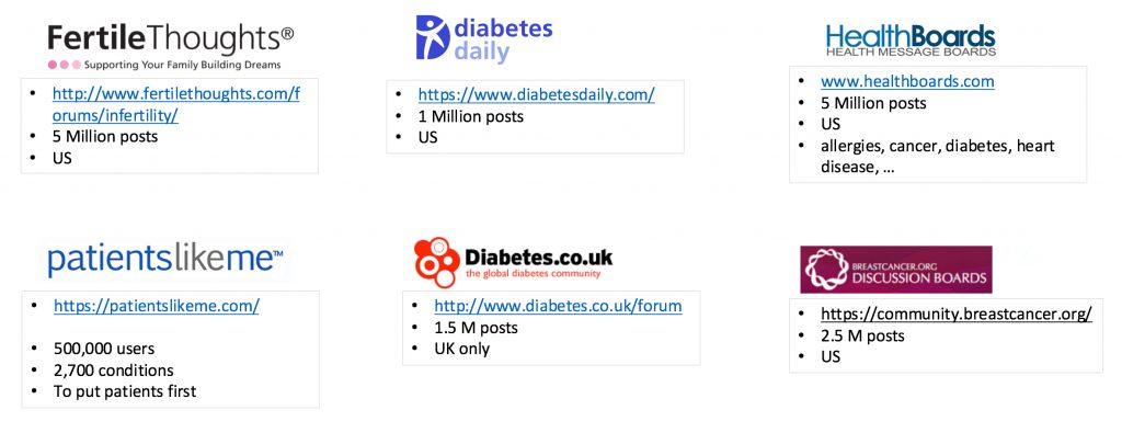 Randomized-Clinical-Trials-vs.-Real-World-Data
