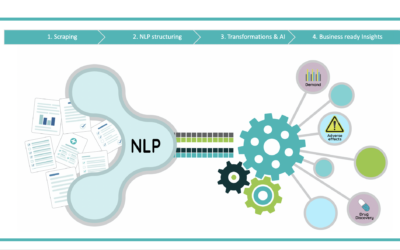 Web Scraping and NLP in Healthcare