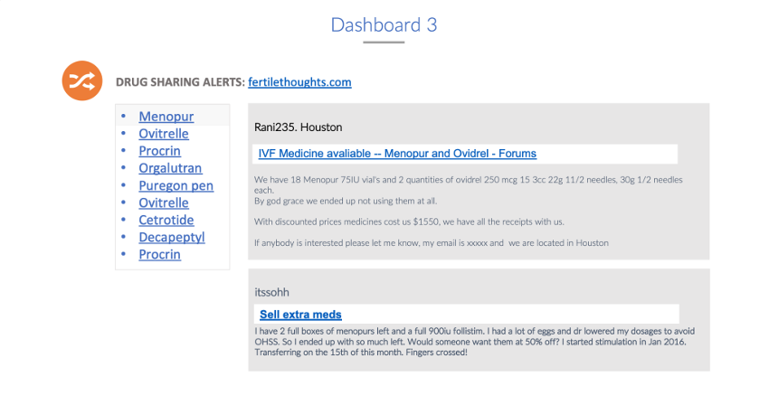 Screen capture Dashboard products