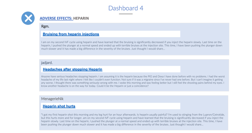 Screen capture Dashboard adverse effects