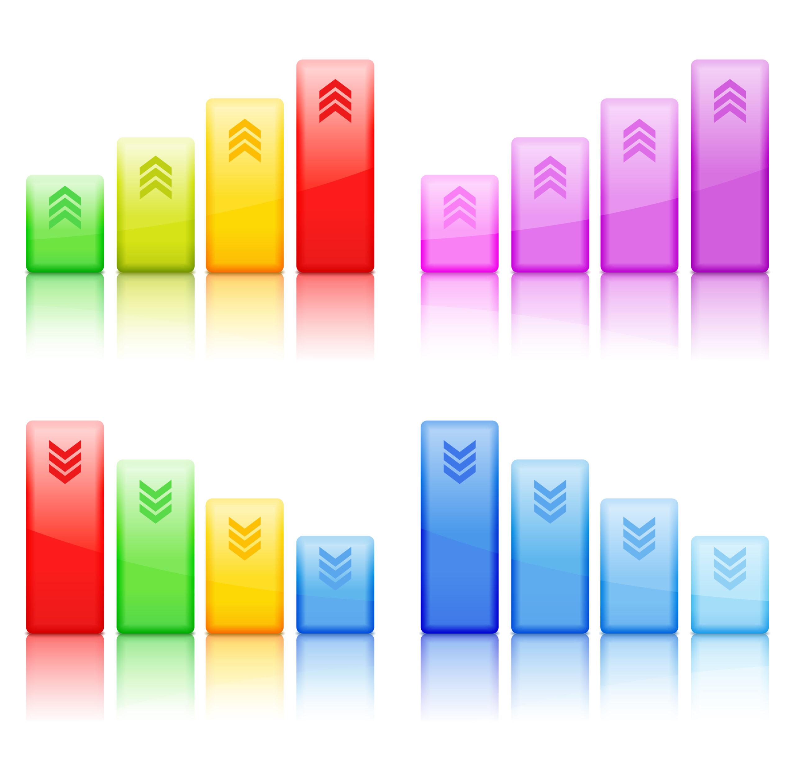 Demand forecast Bar Graphs